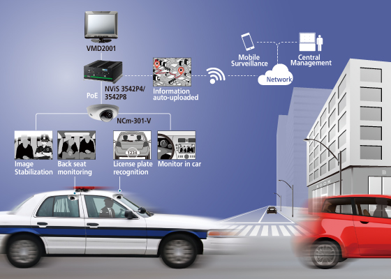 Police Car Intelligent Digital Security