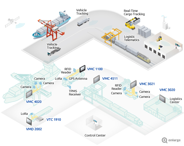 Port Management & Warehouse - Around-The-Clock Reliable Delivery, Your Trust is Our Commitment