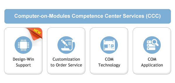 Computer-on-Modules Competence Center