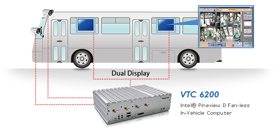 In-Vehicle-VTC 6200