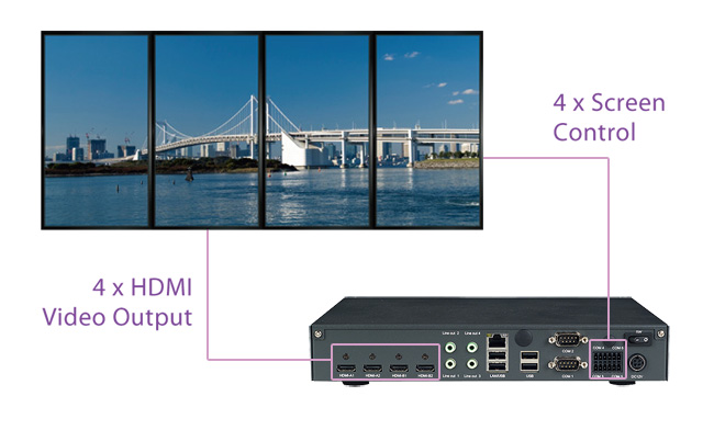 Digital Signage Player - DiS 541