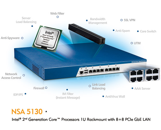 Network Security Platform NSA 5130
