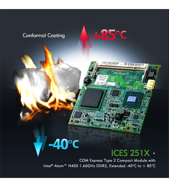 New NEXCOM Computer-On-Module ICES 251X is Tailored for Critical Environment Applications