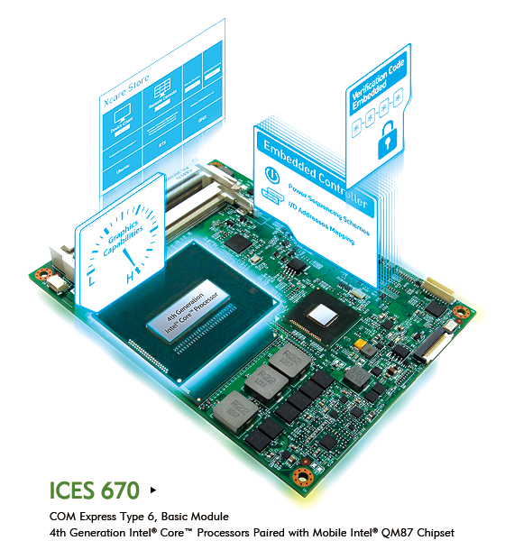 NEXCOM COM Express Module Based on 4th Generation Intel® Core™ Processors Enhances Compatibility and Boosts Performance