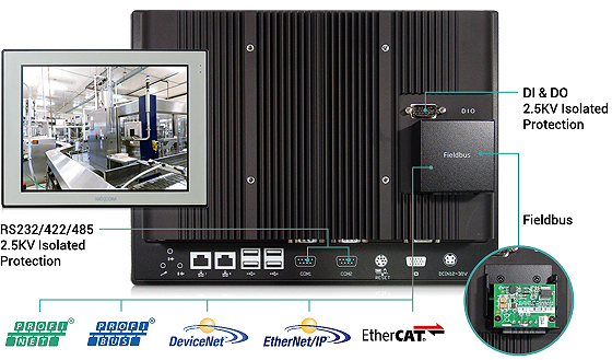 Industrial Panel PC Integrates Fieldbus Technology for SCADA/HMI Solutions