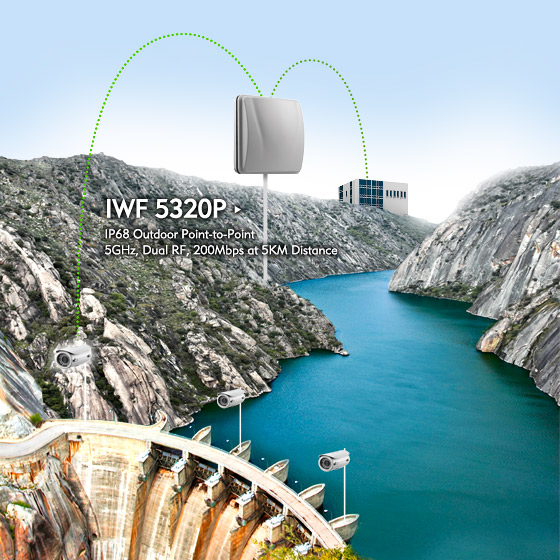 Outdoor Wi-Fi Point-to-Point Boosts Wi-Fi Speeds and Range for Wireless Backhaul
