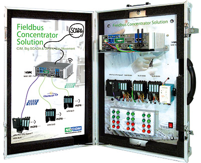 NEXCOM Fieldbus Concentrator Solution Package