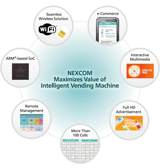 NEXCOM Maximizes Value of Intelligent Vending Machine