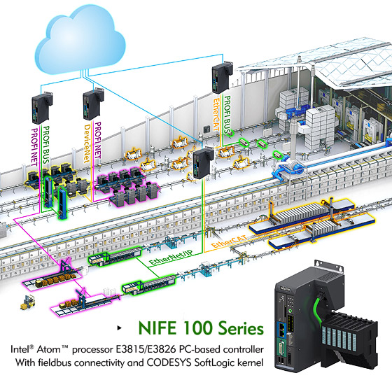 NEXCOM NIFE 100 Intelligent Controllers Drive Digital Manufacturing in the IoT Era