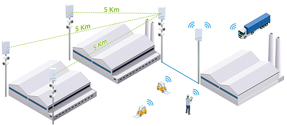 NEXCOM 802.11ac Industrial Wi-Fi Harnesses Big Data and Video Transmission