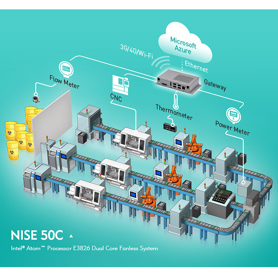 NEXCOM NISE 50C Digs for Unexplored Data Value in IoT