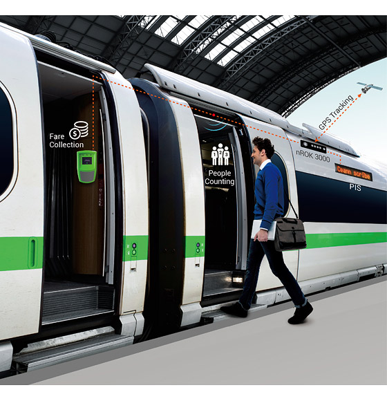 NEXCOM Rail Computer Combats Fare Evasion & Unveils True ROI by Counting Ridership