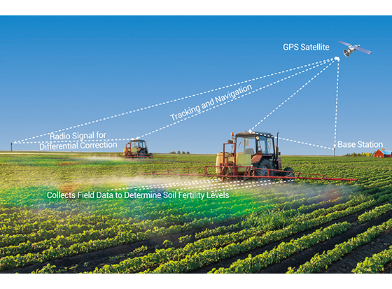 NEXCOM Vehicle Mount Computers Increase Efficiency of Precision Agriculture in Asia