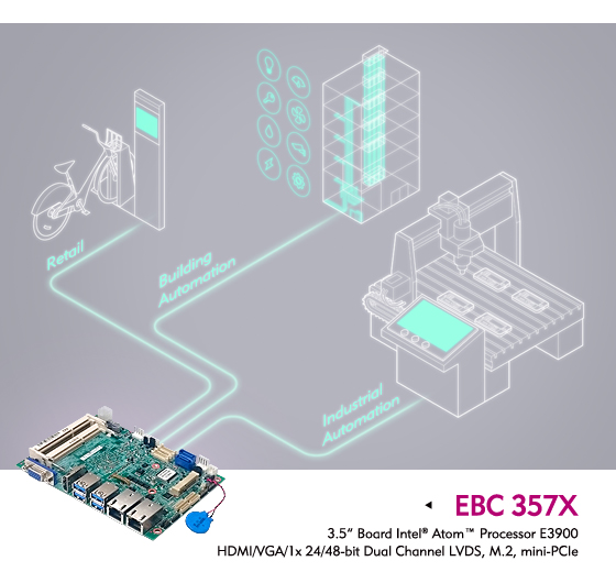 "EBC 357X Series of 3.5"" Boards Elevates Processing Power in Human-Machine Interfaces"