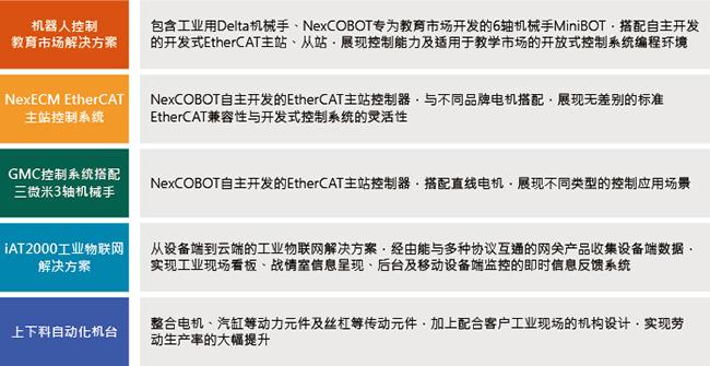 2018_Chengdu_NEXCOM_ch_form
