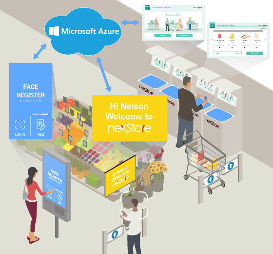 NexCOBOT Partners with Microsoft to Debut Smart Facial Access and Self-Service Solutions