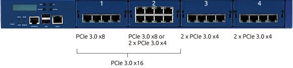 NSA 5181  I/O